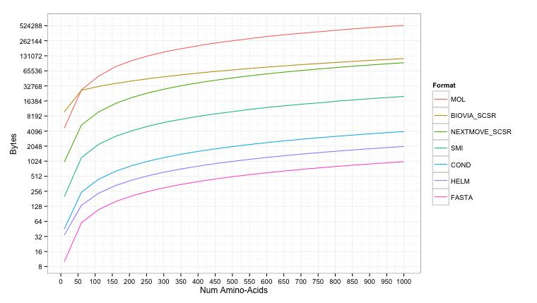 log2_scaling